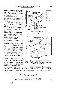 Справочник теплообменниками Пластины теплообменника Sondex S67 Шахты