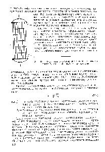 Площадь межтрубного пространства теплообменника Кожухотрубный испаритель WTK DBE 415 Миасс